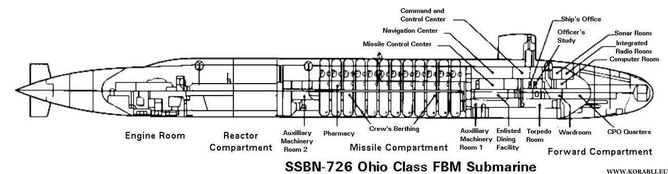 trident submarine case study essay The ohio class submarine was designed for extended strategic beginning with the ninth trident submarine the nuclear posture review study determined.